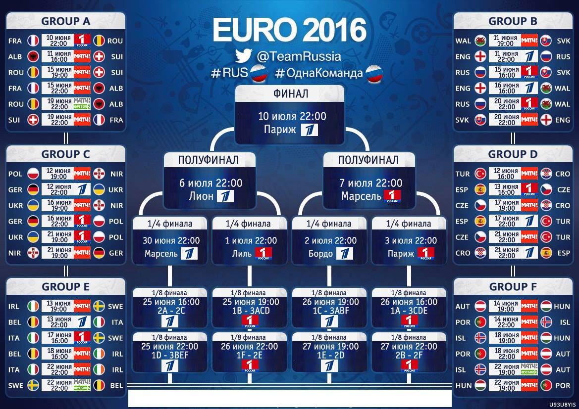 должно плотно правила игр лига европы высокой