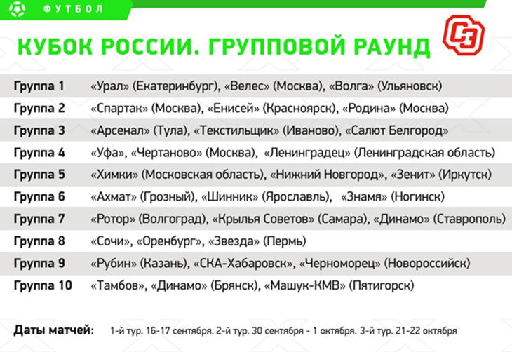https://clubspartak.ru/uploads2/images/russia%202020-21/volga.png